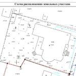Что такое межевание земельного участка и как это сделать?