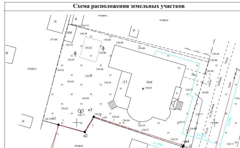 Что такое межевание земельного участка и как это сделать