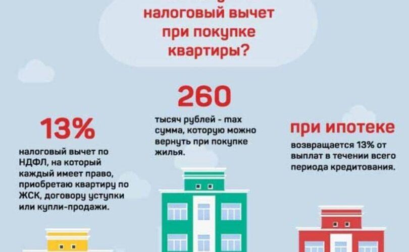 Как получить от государства налоговый вычет при покупке квартиры