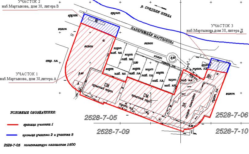 основы отвода земельного участка
