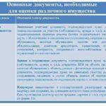 Перечень документов для оценки недвижимости