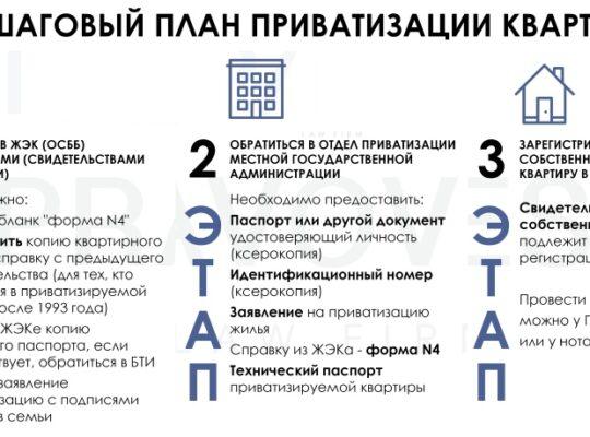 Приватизация квартиры пошаговая инструкция