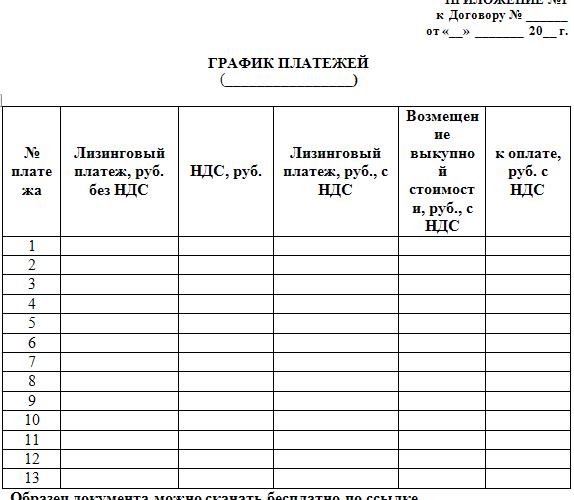 Приложение к договору аренды квартиры график платежей